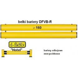 Belki odbojowe bariery DFBE2-R